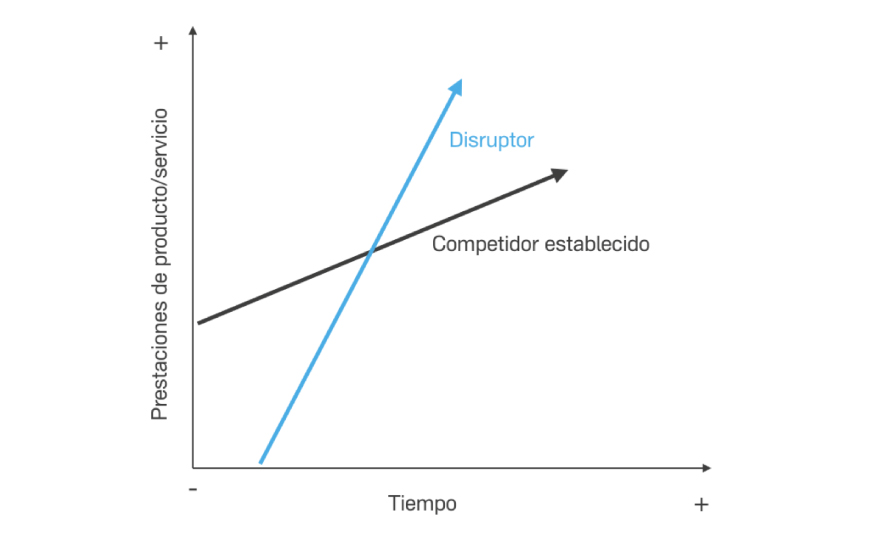 disrupcion_aph-prestaciones